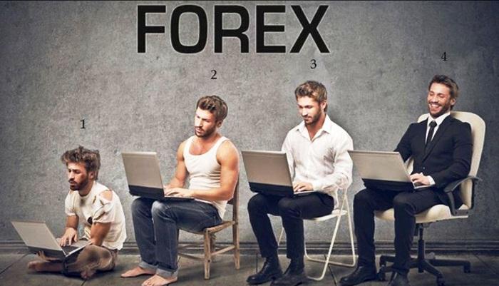 Forex (Kaldıraçlı Alım – Satım Yapmak)
