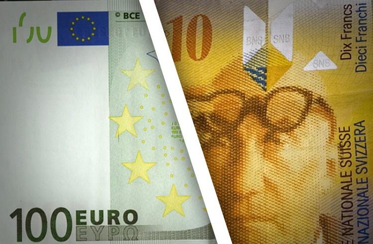 EUR/CHF Paritesine Nasıl Yatırım Yapılır?