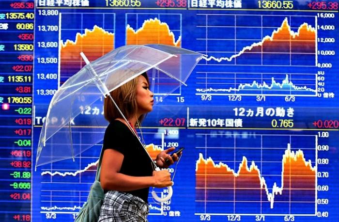 Borsa Endeksi Nedir, Yatırımı Nasıl Yapılır?