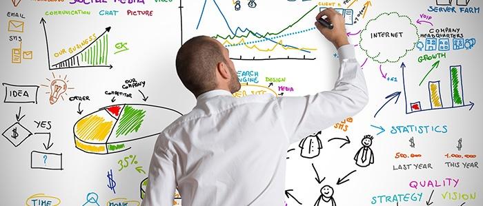 Plansız, Stratejiye Önem Vermeden Hareket Etmek