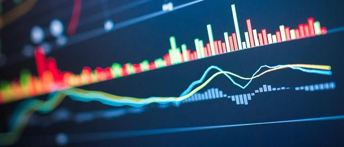 Forex Fiyat Grafikleri, Analizleri ve Yardımcı Göstergeleri Nasıl Okunur Bilmek