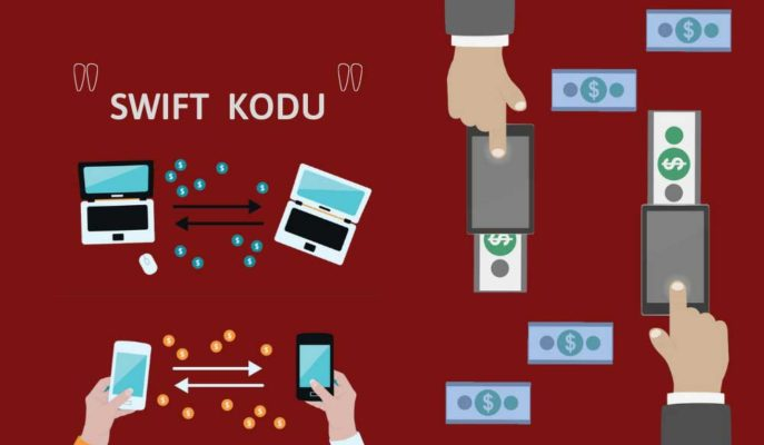 Swift Kodu Nedir? Tüm Bankaların Swift Kodları