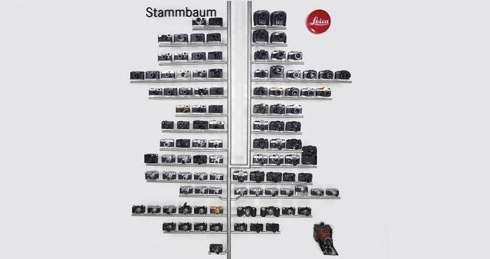 Leica Kameralarının Soyağacı