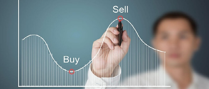 Forex Araçlarının Anlık Fiyat Seviyelerini Yorumlamak