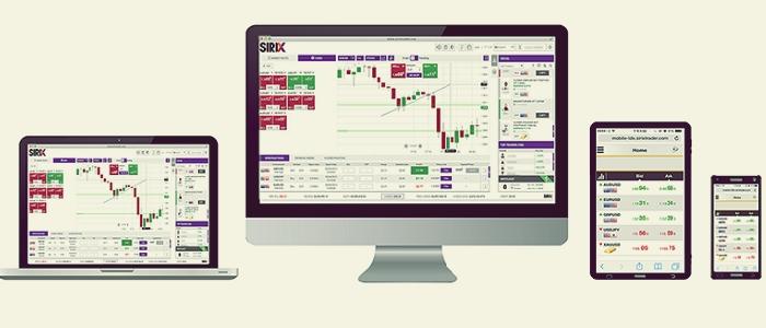 Sirix Trader İşlem Platformu
