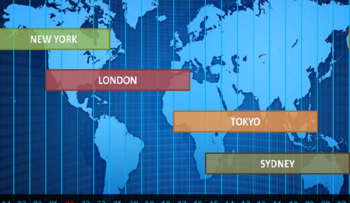 Forex Piyasası Ne Zaman Açılır ve Kapanır?