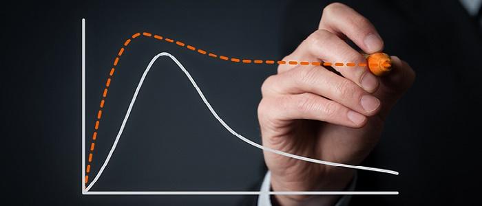 Yatırım Enstrümanların Değeri Düşerken de Getiri Sağlayabilirsiniz