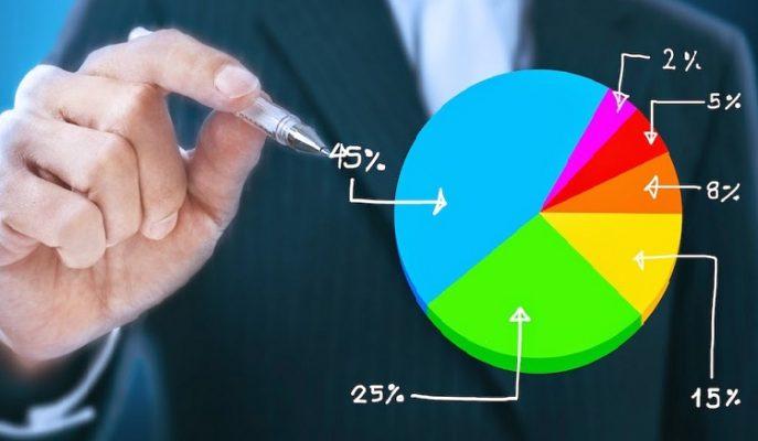 Çekirdek Perakende Satışları Verisi Nedir? Nasıl Yorumlanır?