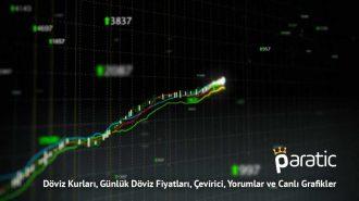 Hamit Altın Fiyatları Bugün, Alış Satış Fiyatı ve Canlı Grafikler