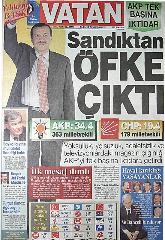Erken Seçim ve AKP İktidarı
