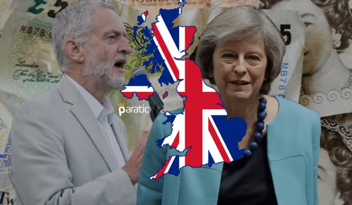 İngiltere Seçimleri Sterlin için Bir Tehdit Oluşturuyor mu?