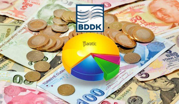 Bankacılık Sektörünün Kredi Hacmi Yaklaşık 2 Trilyon Liraya Geriledi