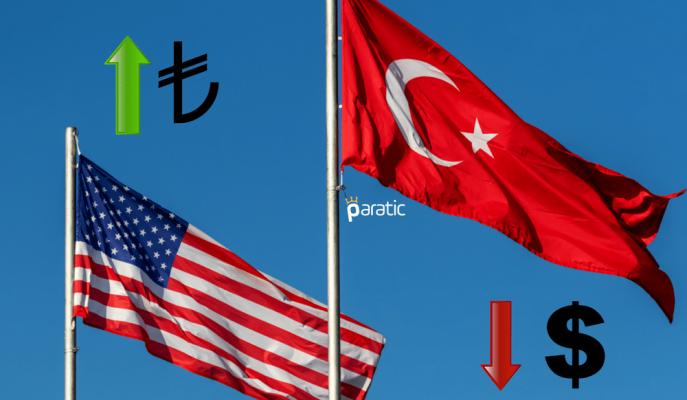 ABD – Türkiye Krizindeki Olumlu Gelişme Doların Hızını Kesti