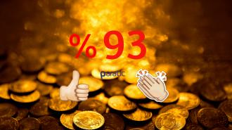 Gram Altın 3 Yılda Yüzde 93 Kazandırdı