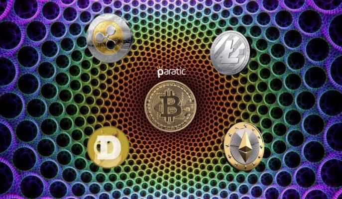 Ethereum, Ripple, Dogecoin ve Litecoin Tıpkı Bitcoin Gibi Hareket Ediyor