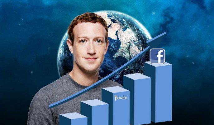 Facebook 2017'nin 4. Çeyrek Sonuçlarıyla Yükselişini Devam Ettirdiğini Gösterdi!