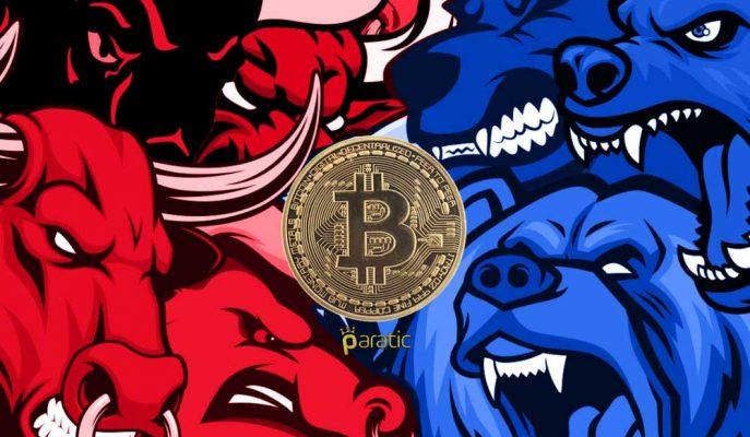 Yatırımcılar Borsa Yükselirse Bitcoin'in Düşeceğine İnanıyor