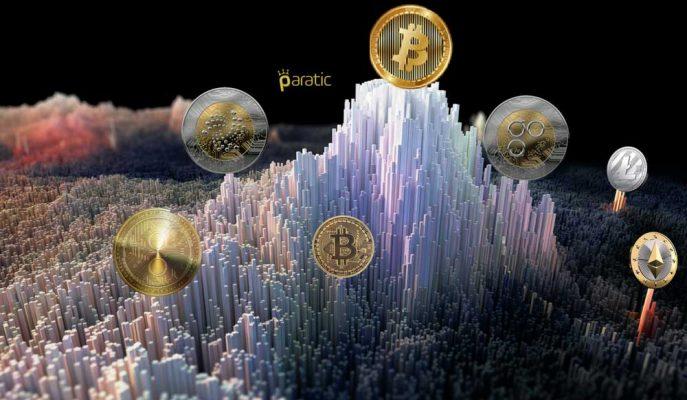 Bitcoin Private Son 24 Saatte Yüzde 110 Civarında Yükseldi