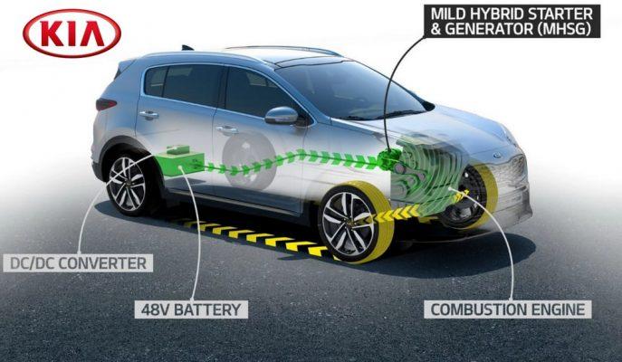 VW'den Sonra Kia'da 2019 Yılında Dizel + Hibrit Kavramına Geçiyor!