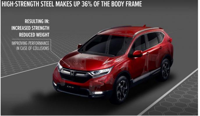 Honda 2019 CR-V'nin En Güvenli SUV Olduğu İddia Ediliyor!