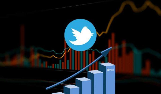 Twitter, Tarih Olan  Monsanto'nun Yerine S&P 500 Endeksine Giriyor!