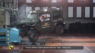 Yeni Suzuki Jimny Euro NCAP Testlerinde Bekleneni Veremedi!