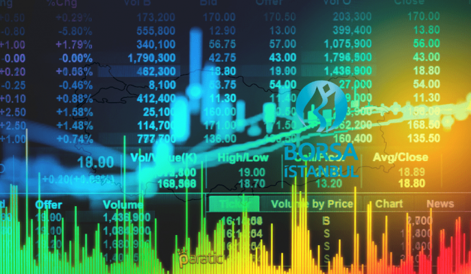 BIST Satış Dalgasına Yenik Düştü, THYAO Primlenirken TUPRS ve GARAN Değer Kaybetti