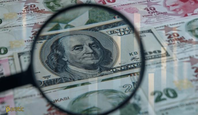 ABD Dolar Endeksi (DXY), 5,32 TL'ye Yükselen USD/TRY ve Vadeli Döviz Kontratları