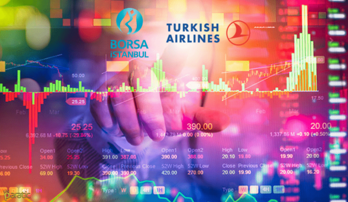 Borsa İstanbul'da THYAO Dalgalanması ve Beklenen S&P Değerlendirmesi