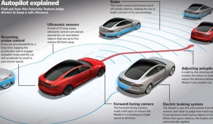 """Tesla'nın Güncellenen """"Otomatik Pilot""""una Güvenilmemesi Gerektiği Söylendi!"""