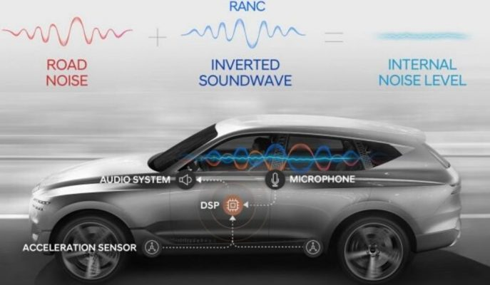 Hyundai Mühendisleri Kabin İçi Sesleri Yok Edecek Teknoloji Üzerinde Çalışıyor!