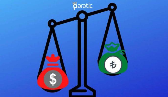 Dolar 6,83'e Gerilerken, Borsa 99 Bin Puanı Zorluyor