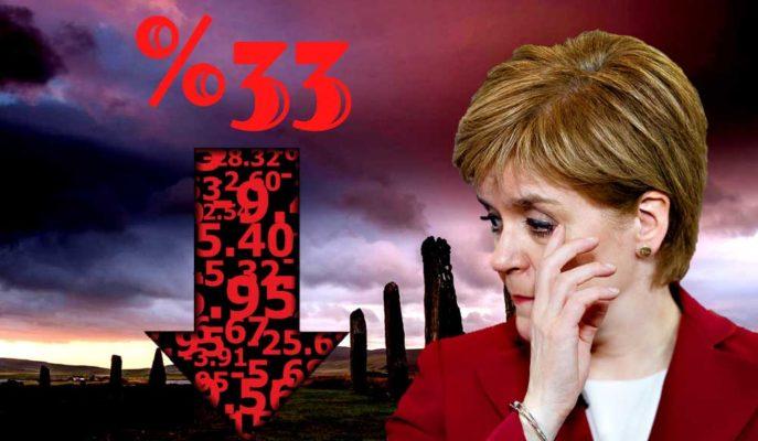 Koronavirüsün İskoçya Ekonomisine Olası Bilançosu: %33'lük GSYİH Düşüşü
