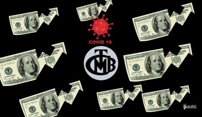 Koronavirüsün Seyri ve TCMB Kararına Odaklanan Dolar/TL 6,95'i Aştı