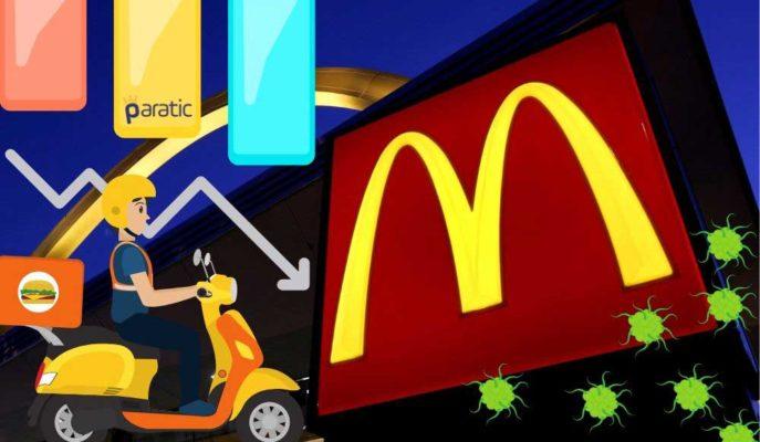 McDonald's Satışları Pandemi Etkisiyle Dünya Genelinde %3,4 Azaldı