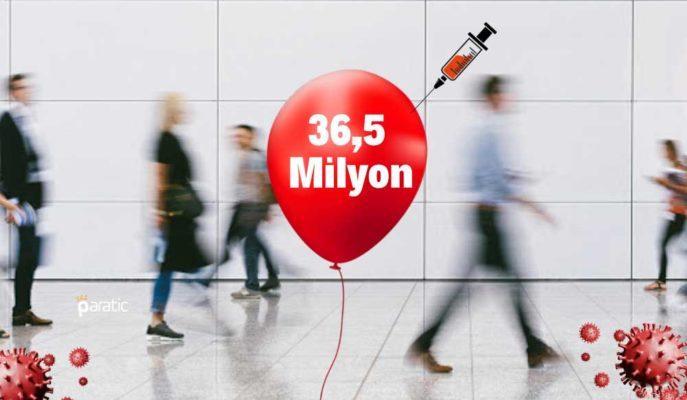 ABD'de İki Aylık İş Kayıplarının Toplamı 36 Milyonu Aştı