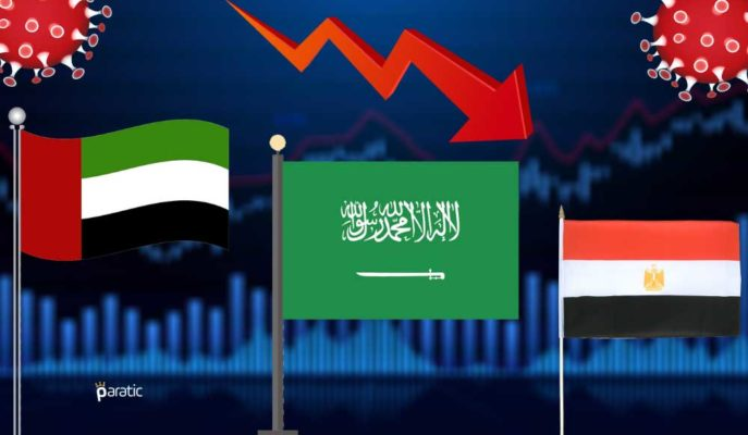 Arap Dünyasının En Büyük 3 Ekonomisinde Nisan PMI Verisi Sert Düştü
