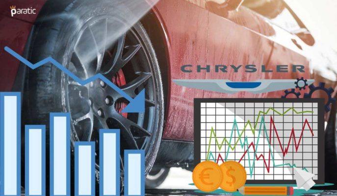 Covid-19 İlk Çeyrekte Fiat Chrysler'a 1.7 Milyar Euro Zarar Ettirdi