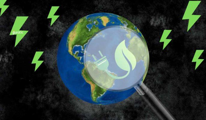 IEA: Yenilenebilir Enerji, Toparlanma Planlarının Merkezine Koyulmalı