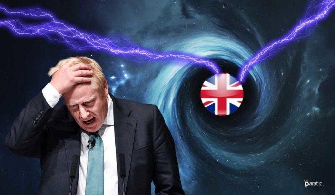 İngiltere Ekonomisi %7'lik Benzersiz Bir Çeyreklik Daralmaya Gidiyor