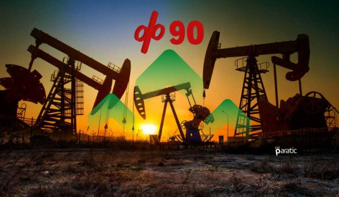 Petrol Fiyatları Mayıs'ta Yaklaşık %90 Artış Gösterdi