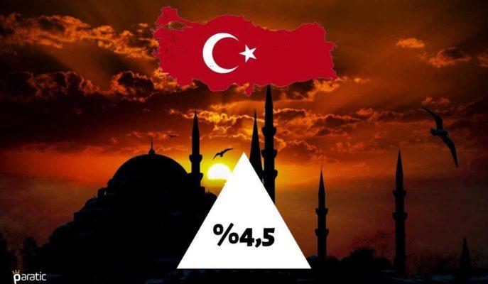 Türkiye Ekonomisi Diğer Birçok Ülkenin Aksine Pandemi Sürecinde de Büyüdü