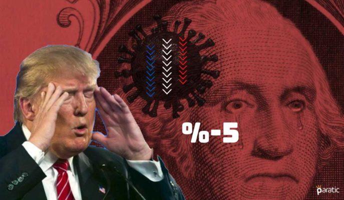 ABD İlk Çeyrek GSYİH'sindeki %5'lik Düşüş, 3. Tahminde Değiştirilmedi