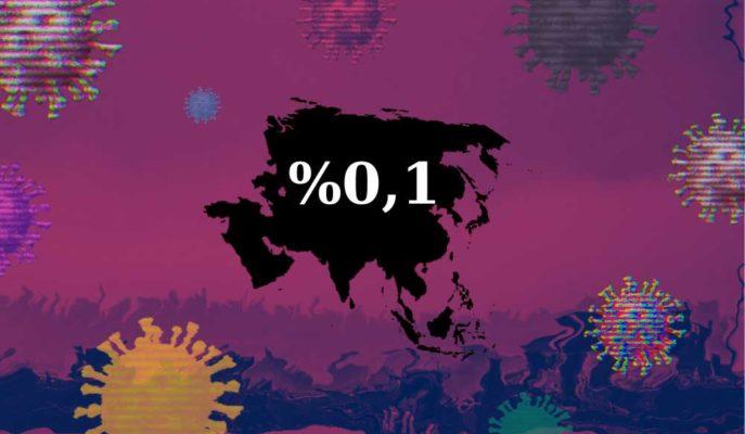 ADB'nin Daralma Tahminleri Çoğalırken Asya için Sadece %0,1 Büyüme Öngörüldü