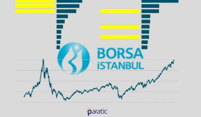 Borsa İstanbul Alıcılı Seyretse de 110 Bini Tutturamadı