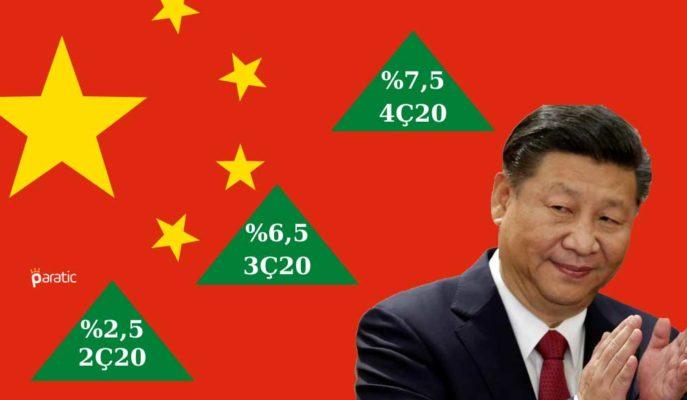 Çin Ekonomisi 1Ç20'nin Ardından Kesintisiz Toparlanma Kaydedecek