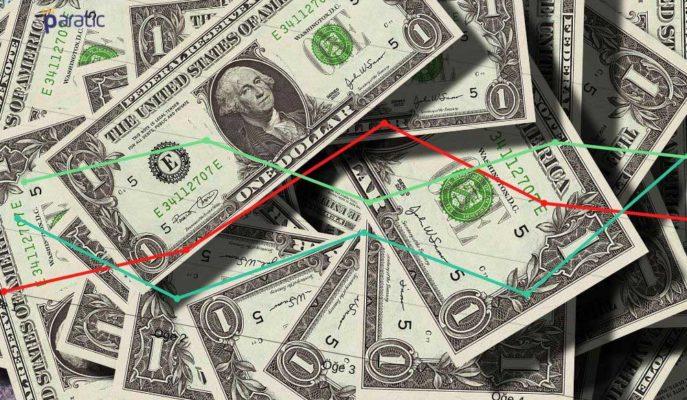 Dolar İyi Gelen Ekonomik Güven Endeksinin Ardından 6,85'te Sakin Seyrediyor