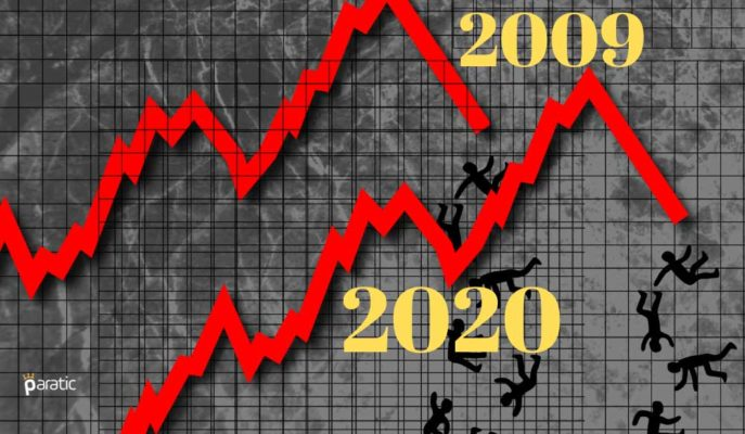 Japonya Ekonomisi 2009 Krizindeki Düşüşünden Daha Sert Daralacak