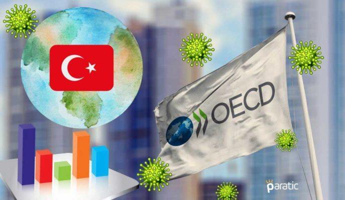 OECD'ye Göre 2. Salgın Dalgası Olursa Türkiye Ekonomisi %8,1 Daralacak