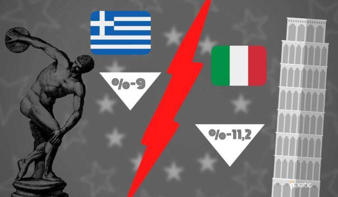 AB Komisyonu Bu Kez En Sert Daralma Tahminini Yunanistan için Değil İtalya için Yaptı